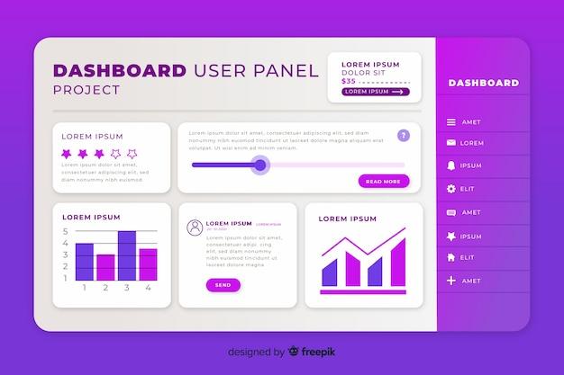 Dashboardsjabloon met grafieken