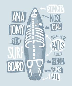 De anatomie van een surfplank-t-shirt.