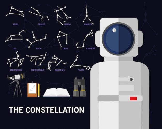 De constellatie concept achtergrond