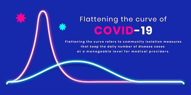 De curve van covid-19-sjabloon afvlakken