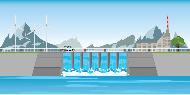 De dam en windmolens tussen bergen.