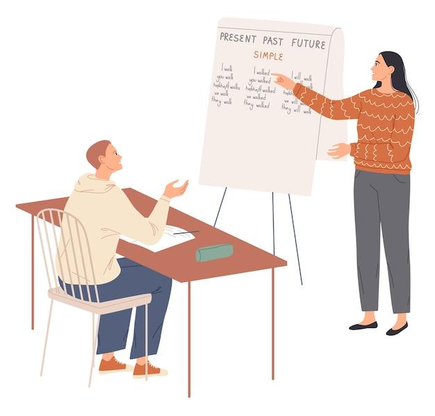 De docent legt het studiemateriaal uit aan de leerling. engels leren.