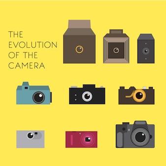 De evolutie van de camera