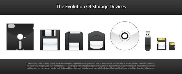 De evolutie van opslagapparaten. geheugenkaarten van de jaren 2000 tot nu concept art.