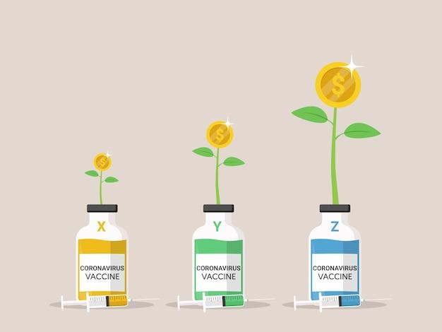 De farmaceutische gigant verwacht de verkoop van het coronavirusvaccin dat het dit jaar ontwikkelt, het coronavirusvaccin. inkomen.