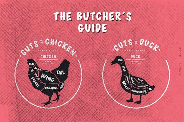 De gids van de slager, cut of beef
