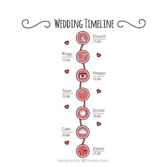 De hand getekend bruiloft tijdlijn