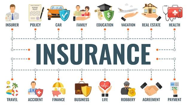 De horizontale banner van verzekeringsdiensten met vlakke pictogrammenfamilie