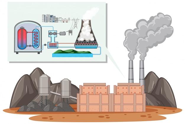 De industriële vervuiling van het fabriekswerk die op witte achtergrond wordt geïsoleerd