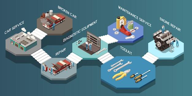 De isometrische samenstelling van de autoservice met gebroken toolkit van de de reparatiediagnostiek van de autodienst en de illustratie van motorreparatiestappen