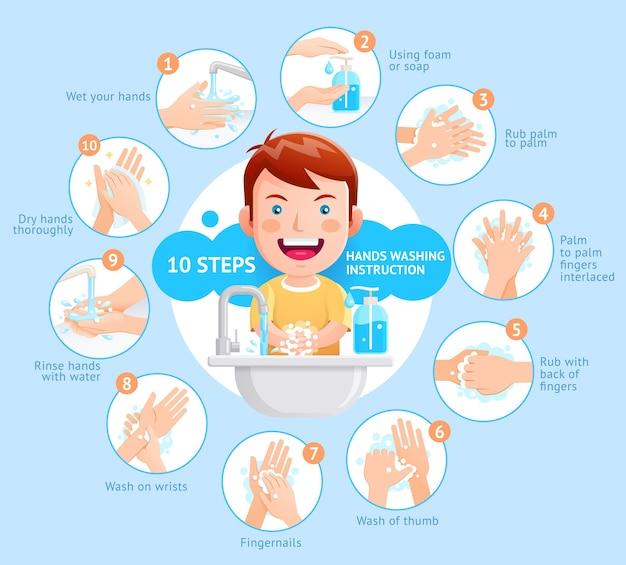 De jongen toont het proces van het wassen van handenillustratie