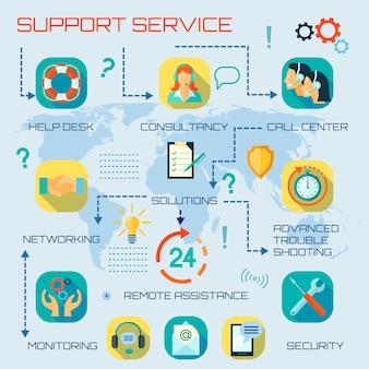 De klok rond ondersteunende infographics van de de dienst vlakke stijl met helpdeskmonitor