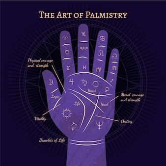 De kunst van handlijnkunde concept