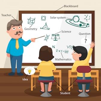 De leraar onderwijst zijn studenten in de klas met de woordenlijst