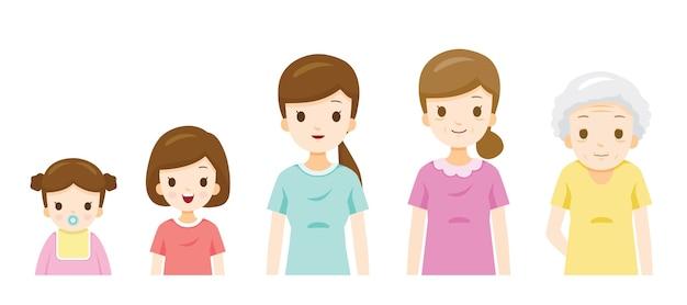 De levenscyclus van de vrouw, generaties en stadia van de groei van het menselijk lichaam, verschillende leeftijden, baby, kind, tiener, volwassene, oude persoon