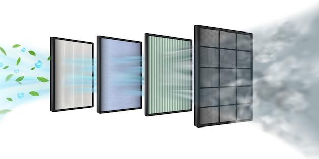 De nieuwe meerlagige luchtfilterefficiëntie-technologie bestaat uit meerdere filterlagen. grove vezels, koolstoflagen, hepa-filter, stoflagen, luchtzuiveringslaag, beschermend
