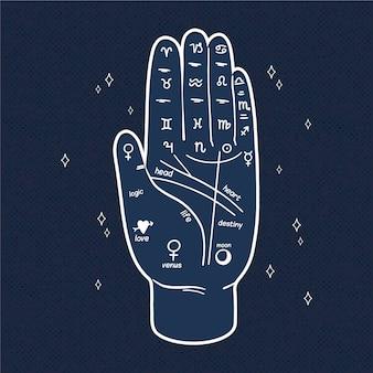 De toekomst lezen in palm mystiek concept