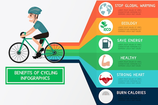 De voordelen van fietsen