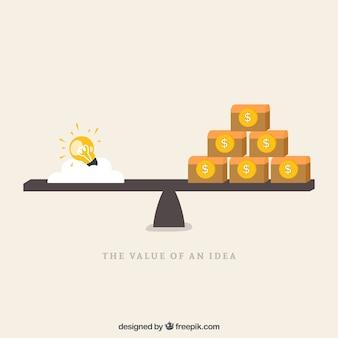 De waarde van een idee