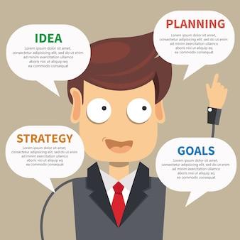 De zakenman die idee concept wijst