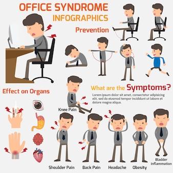 De zakenman heeft de symptomen van het bureausyndroom