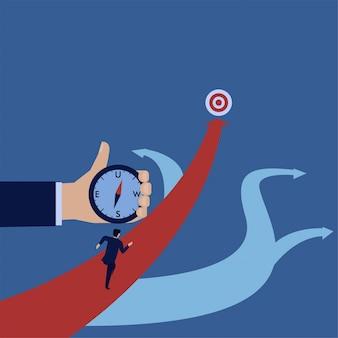 De zakenman stelt gids in werking door vooruit kompas om te richten. schot wissen.