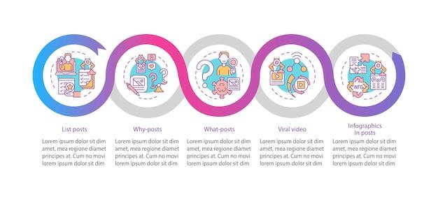 Deelbare berichten typen vector infographic sjabloon. wat-posts, videopresentatie schetsen ontwerpelementen. datavisualisatie in 5 stappen. proces tijdlijn info grafiek. workflowlay-out met lijnpictogrammen