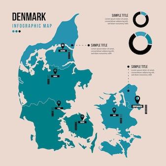 Denemarken kaart infographic in plat ontwerp