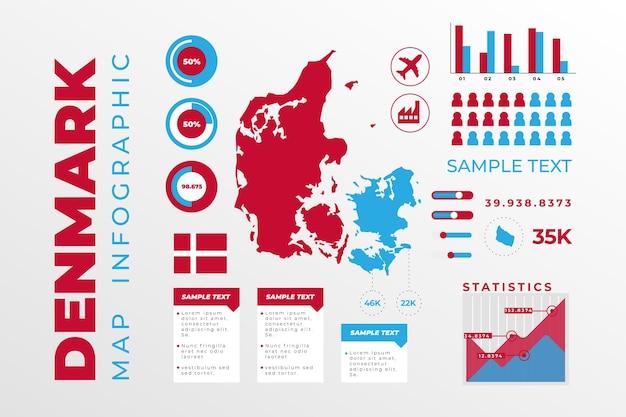 Denemarken kaart infographic sjabloon