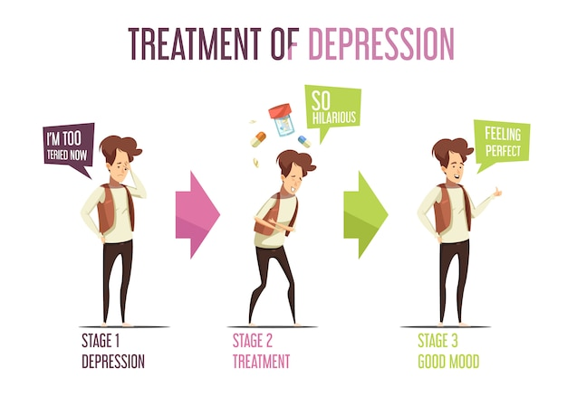 Depressie behandelingsstadia van lachtherapie verminderen van stress en angst retro cartoon stijl info