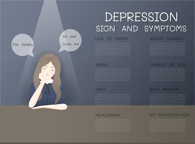 Depressie tekenen en symptomen concept