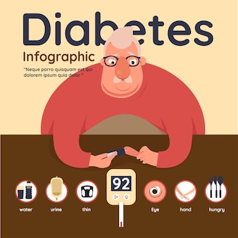 Diabetes infographic elementen concept.