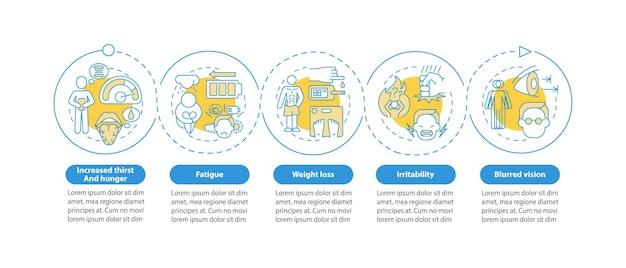 Diabetes resultaten vector infographic sjabloon. verhoogde honger presentatie schets ontwerpelementen. datavisualisatie in 5 stappen. proces tijdlijn info grafiek. workflowlay-out met lijnpictogrammen