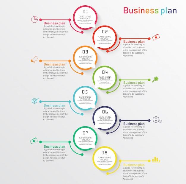 Diagram gebruikt in het onderwijs en het bedrijfsleven.