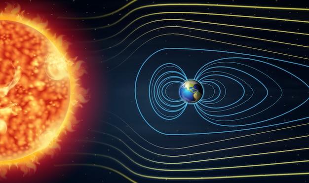 Diagram met aarde en zon in de ruimte