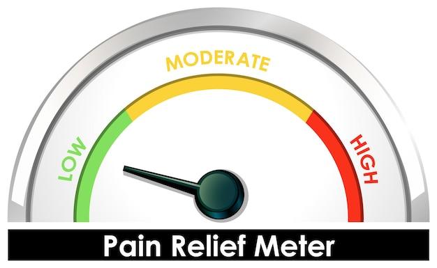 Diagram met pijnverlichtingsmeter