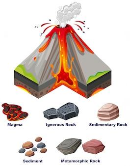 Diagram met uitbarsting van vulkaan