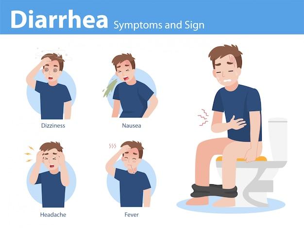Diarree symptomen en sign info grafische elementen de tekenen van corona-virus