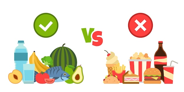 Dieet keuze. kies voedingsmiddelen die gunstig zijn voor het lichaam, uitgebalanceerde maaltijd versus fastfood-cholesterol, gezonde en ongezonde levensstijl, fitness biologische voeding vector geïsoleerd concept