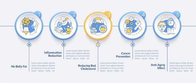 Dieet voordelen infographic sjabloon