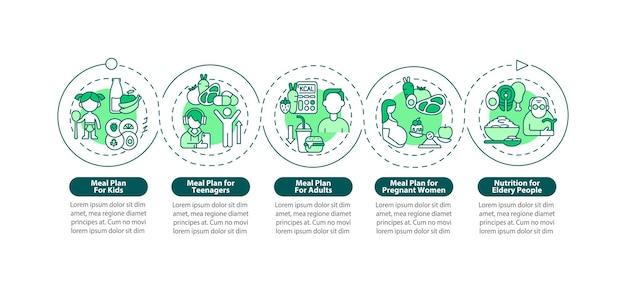 Dieetplan voor verschillende leeftijdsgroepen vector infographic sjabloon. presentatie overzicht ontwerpelementen. datavisualisatie in 5 stappen. proces tijdlijn info grafiek. workflowlay-out met lijnpictogrammen