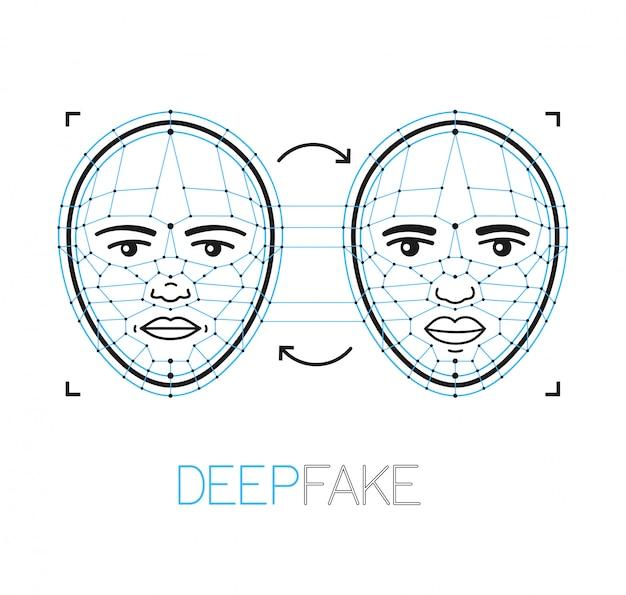 Diepe nepgezichtstechnologie