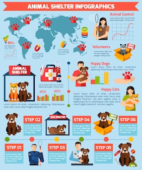 Dierenasiel infographics