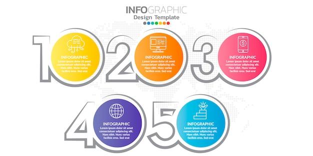 Digitaal online marketing infographic karakter voor zakelijke inhoud.