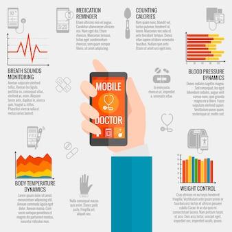 Digitale gezondheid infographics