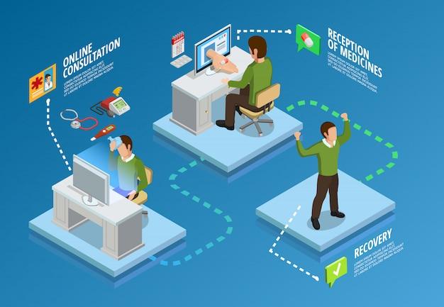 Digitale gezondheid isometrische sjabloon