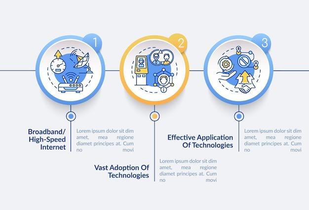 Digitale inclusie randvoorwaarden vector infographic sjabloon. digitalisering presentatie ontwerpelementen. datavisualisatie met 3 stappen. proces tijdlijn grafiek. workflowlay-out met lineaire pictogrammen