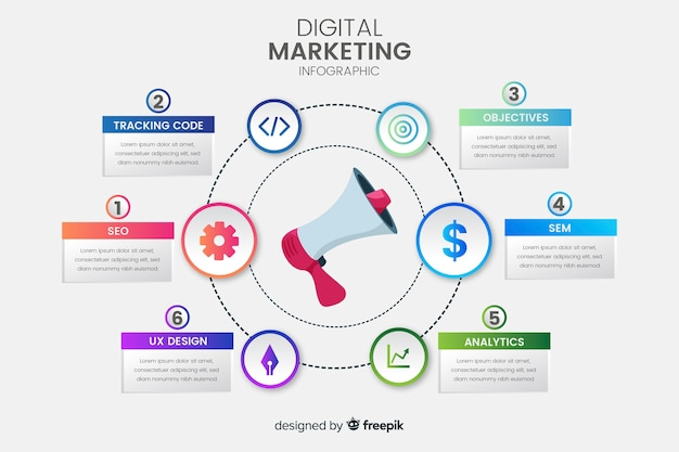 Digitale marketing infographic