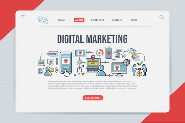 Digitale marketing websjablonen voor bestemmingspagina's