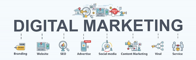 Digitale marketingbanner